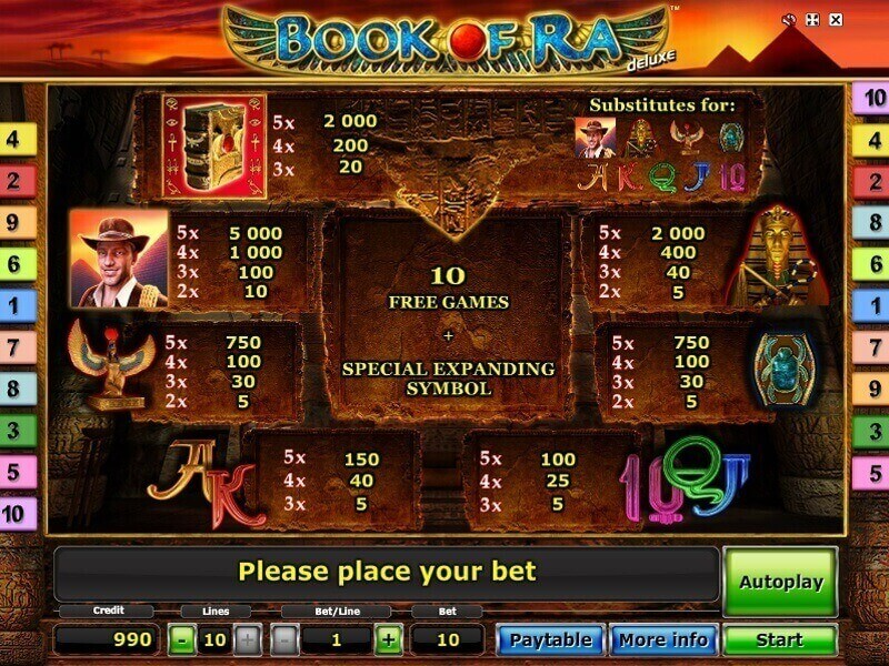 Book of Ra Deluxe Free Slots